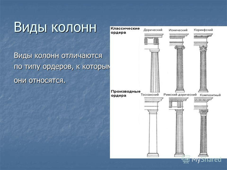 Виды колонн Виды колонн отличаются по типу ордеров, к которым они относятся.