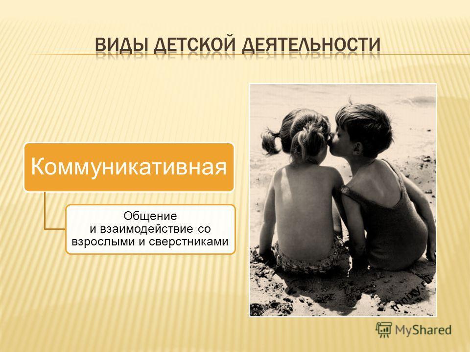 Коммуникативная Общение и взаимодействие со взрослыми и сверстниками