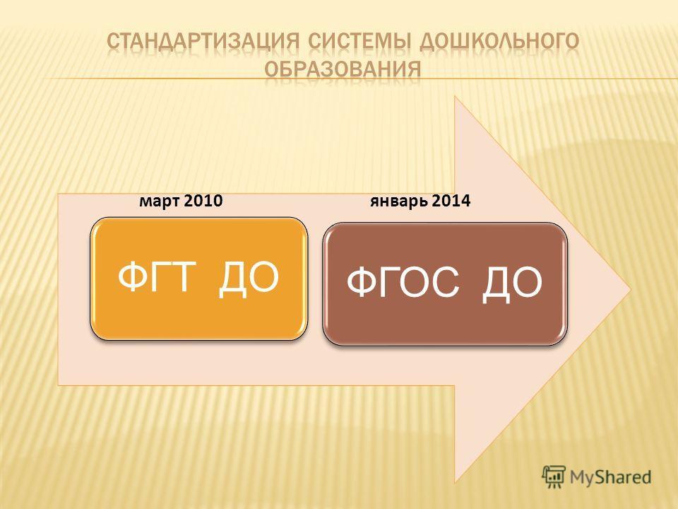 ФГТ ДО ФГОС ДО март 2010 январь 2014