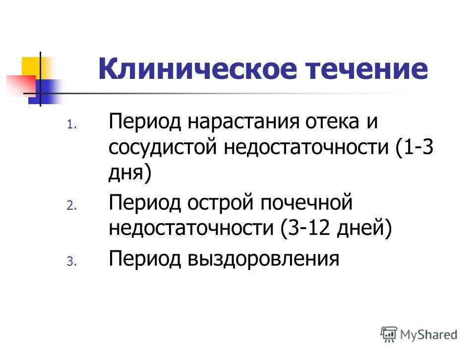 Клиническое течение 1. Период нарастания отека и сосудистой недостаточности (1-3 дня) 2. Период острой почечной недостаточности (3-12 дней) 3. Период выздоровления