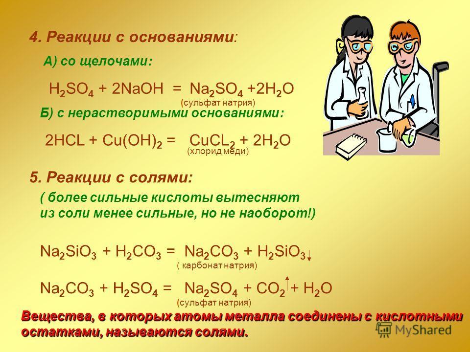 1. Волшебные индикаторы 2. Отношение к металлам: ( с разными металлами кислоты дружат по разному). H 2 SO4 + Zn =ZnSO 4 + H 2 HCL + Cu = Давайте попробуем дописать уравнения реакций и назвать полученные вещества: 3. Реакции с основными оксидами: H 2