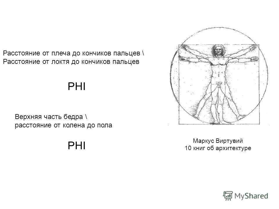 Маркус Виртувий 10 книг об архитектуре Расстояние от плеча до кончиков пальцев \ Расстояние от локтя до кончиков пальцев PHI Верхняя часть бедра \ расстояние от колена до пола PHI