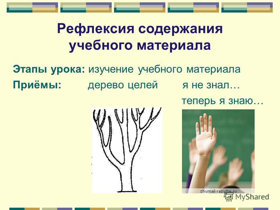 Рефлексия содержания учебного материала Этапы урока: изучение учебного материала Приёмы: дерево целей я не знал… теперь я знаю…