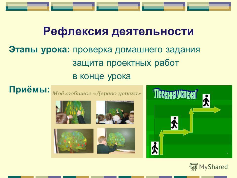 Рефлексия деятельности Этапы урока: проверка домашнего задания защита проектных работ в конце урока Приёмы:
