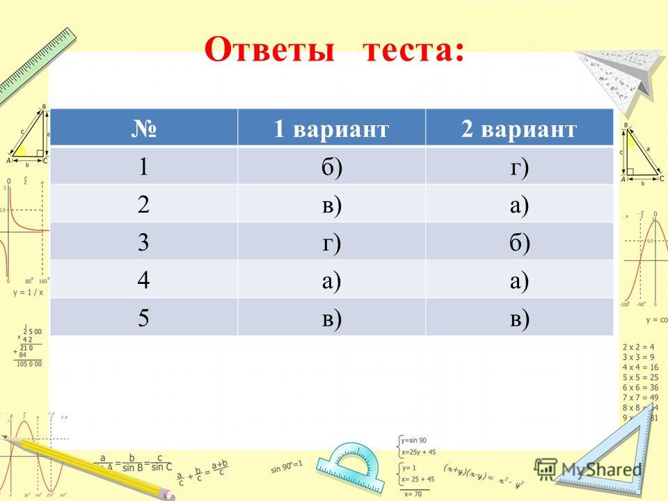 Ответы теста: 1 вариант2 вариант 1б)г) 2в)а) 3г)б) 4а) 5в)