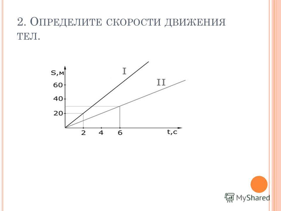 2. О ПРЕДЕЛИТЕ СКОРОСТИ ДВИЖЕНИЯ ТЕЛ.