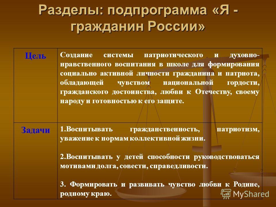 Разделы: подпрограмма «Я - гражданин России» Цель Создание системы патриотического и духовно- нравственного воспитания в школе для формирования социально активной личности гражданина и патриота, обладающей чувством национальной гордости, гражданского