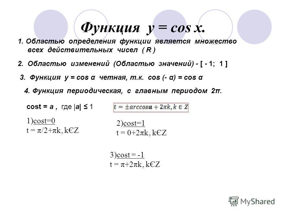 Функция у = sin x. 1. Областью определения функции является множество всех действительных чисел ( R ) 2. Областью значений) - [ - 1; 1 ]. 3. Функция у = sin α нечетная, т.к. sin (- α) = - sin α 4. Функция периодическая, с главным периодом 2π sint = а
