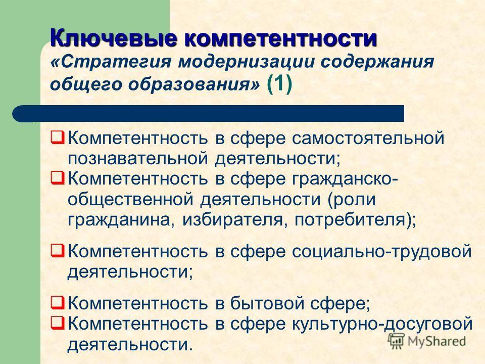 Ключевые компетентности Ключевые компетентности «Стратегия модернизации содержания общего образования» (1) Компетентность в сфере самостоятельной познавательной деятельности; Компетентность в сфере гражданско- общественной деятельности (роли граждани