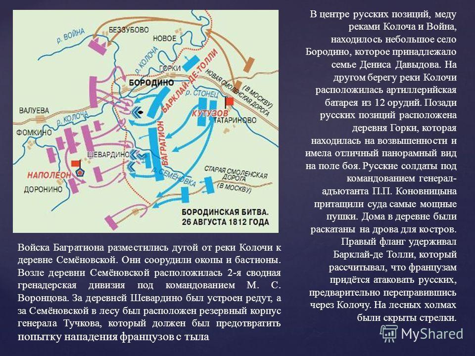 В центре русских позиций, меду реками Колоча и Война, находилось небольшое село Бородино, которое принадлежало семье Дениса Давыдова. На другом берегу реки Колочи расположилась артиллерийская батарея из 12 орудий. Позади русских позиций расположена д