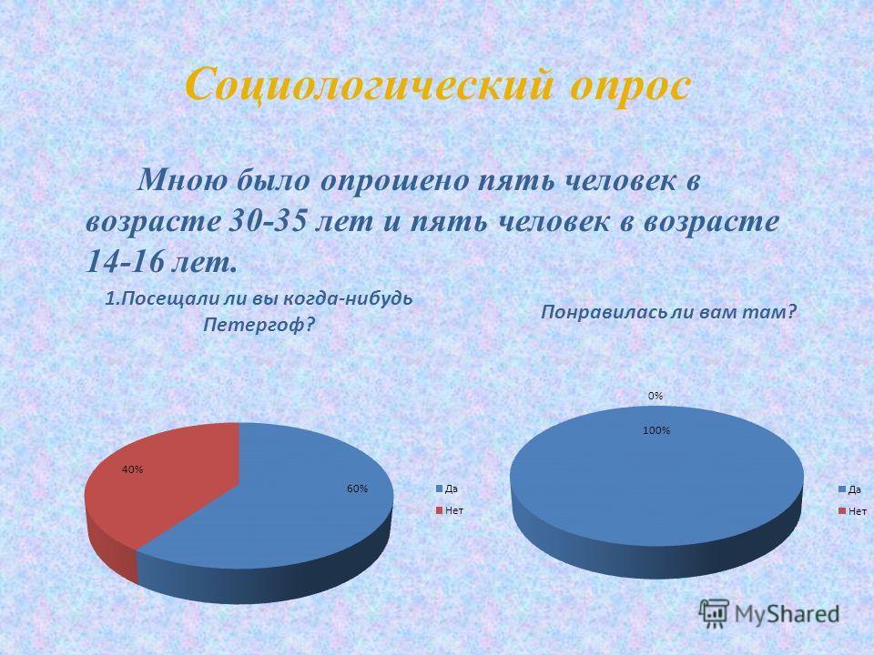 Социологический опрос Мною было опрошено пять человек в возрасте 30-35 лет и пять человек в возрасте 14-16 лет.