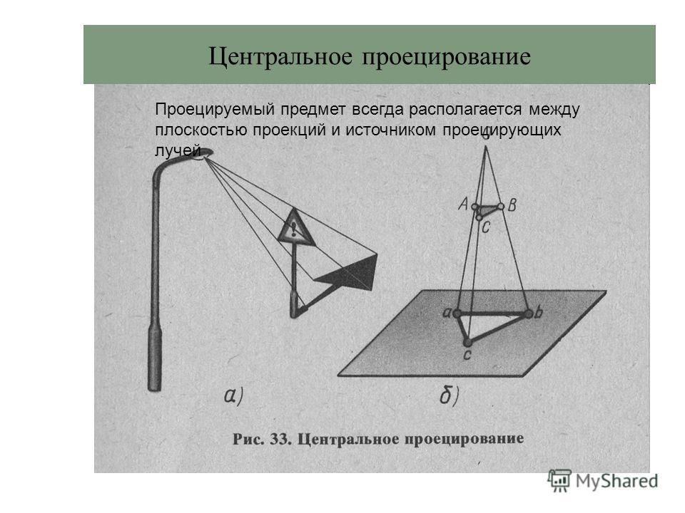 Центральное проецирование Проецируемый предмет всегда располагается между плоскостью проекций и источником проецирующих лучей