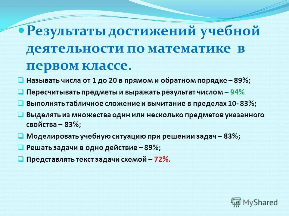 Результаты достижений учебной деятельности по математике в первом классе. Называть числа от 1 до 20 в прямом и обратном порядке – 89%; Пересчитывать предметы и выражать результат числом – 94% Выполнять табличное сложение и вычитание в пределах 10- 83