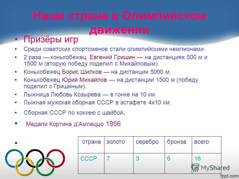 Наша страна в Олимпийском движении Призёры игр Среди советских спортсменов стали олимпийскими чемпионами: 2 раза конькобежец Евгений Гришин на дистанциях 500 м и 1500 м (вторую победу поделил с Михайловым). Конькобежец Борис Шилков на дистанции 5000