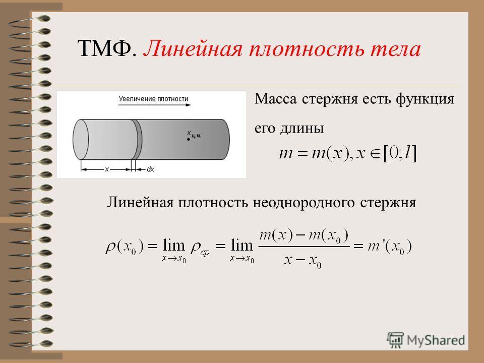 ТМФ. Линейная плотность тела Масса стержня есть функция его длины Линейная плотность неоднородного стержня