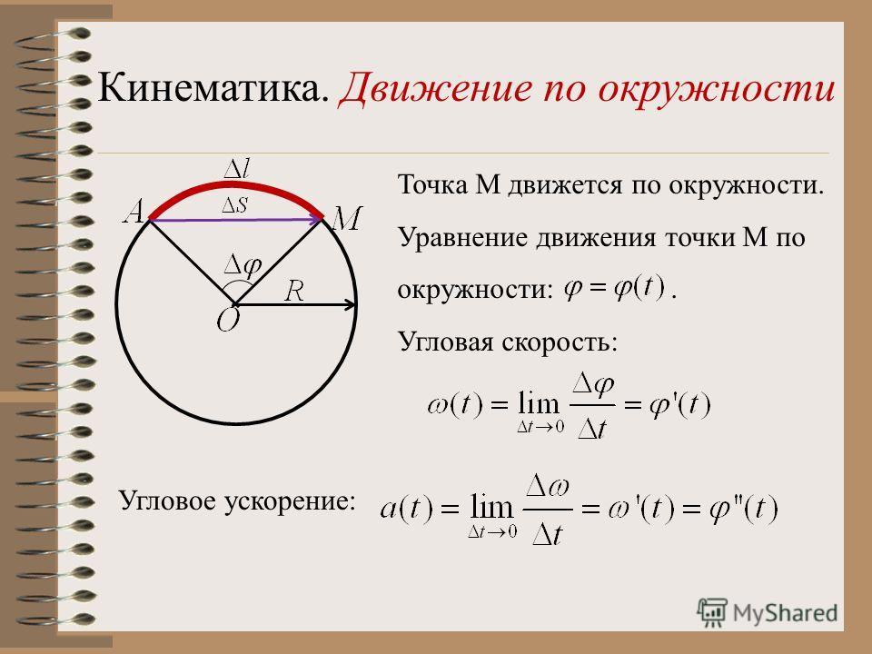 Кинематика. Движение по окружности Точка М движется по окружности. Уравнение движения точки М по окружности:. Угловая скорость: Угловое ускорение: