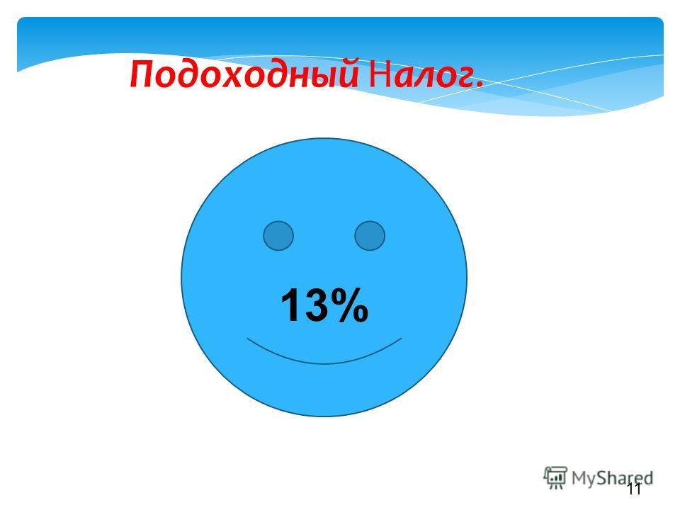 ПРОФЕССИИ СТОЛЯР ШВЕЯ ОКЛАД 22000руб. (100%) 18000руб. (100%) 10
