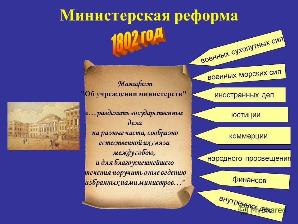 Министерская реформа Манифест