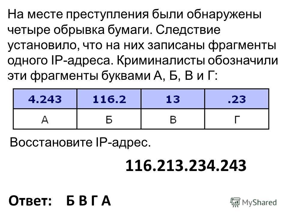На месте преступления были обнаружены четыре обрывка бумаги. Следствие установило, что на них записаны фрагменты одного IP-адреса. Криминалисты обозначили эти фрагменты буквами А, Б, В и Г: Восстановите IP-адрес. Ответ:Б В Г А 116.213.234.243