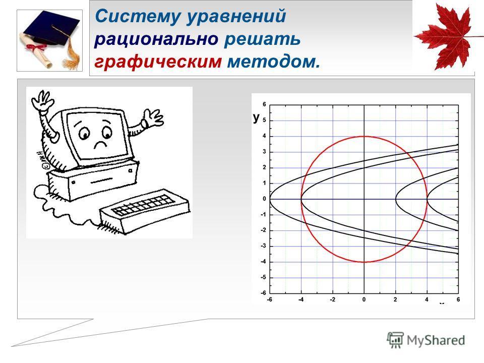 Систему уравнений рационально решать графическим методом.