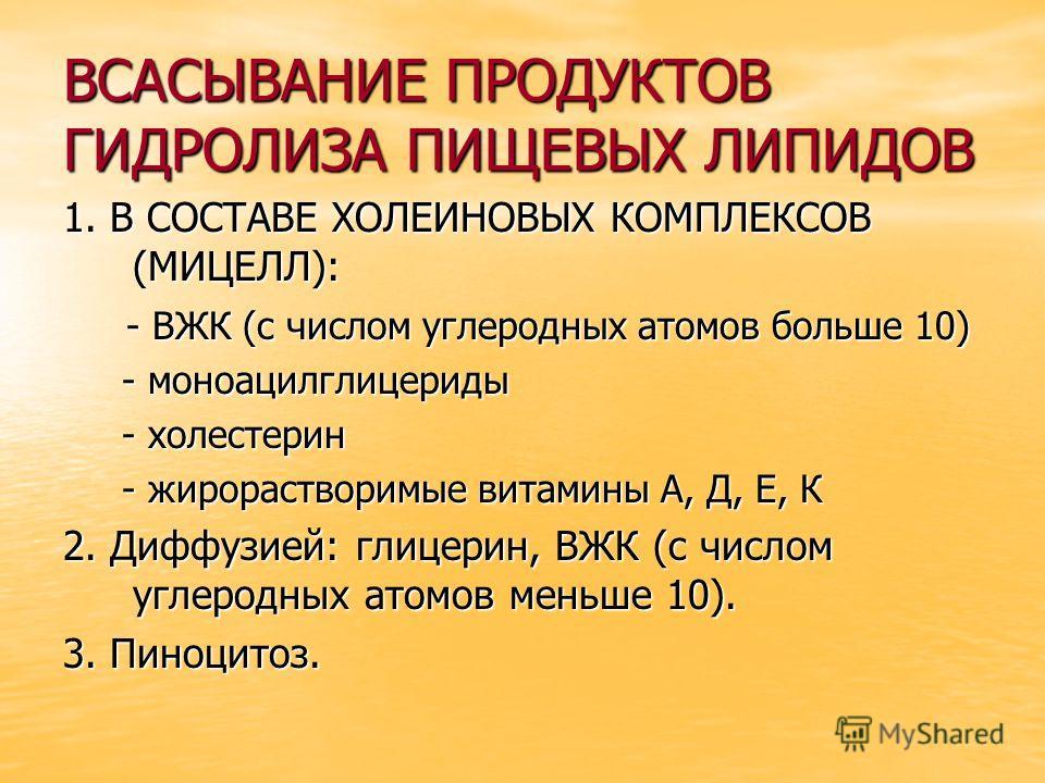 ВСАСЫВАНИЕ ПРОДУКТОВ ГИДРОЛИЗА ПИЩЕВЫХ ЛИПИДОВ 1. В СОСТАВЕ ХОЛЕИНОВЫХ КОМПЛЕКСОВ (МИЦЕЛЛ): - ВЖК (с числом углеродных атомов больше 10) - ВЖК (с числом углеродных атомов больше 10) - моноацилглицериды - моноацилглицериды - холестерин - холестерин -