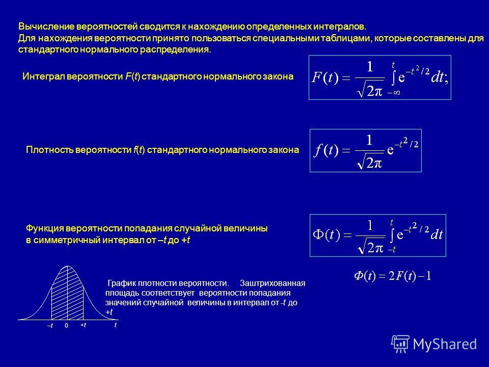 Вычисление вероятностей сводится к нахождению определенных интегралов. Для нахождения вероятности принято пользоваться специальными таблицами, которые составлены для стандартного нормального распределения. Интеграл вероятности F(t) стандартного норма
