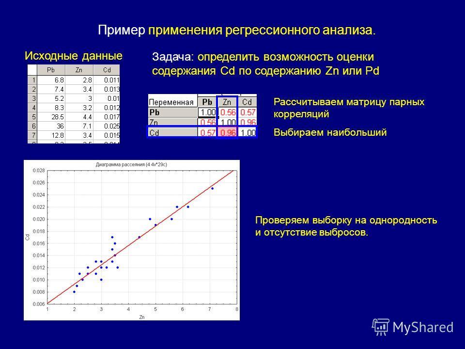 Пример применения регрессионного анализа. Исходные данные Задача: определить возможность оценки содержания Cd по содержанию Zn или Pd Рассчитываем матрицу парных корреляций Выбираем наибольший Проверяем выборку на однородность и отсутствие выбросов.