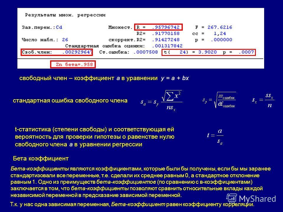свободный член – коэффициент a в уравнении y = a + bx стандартная ошибка свободного члена t-статистика (степени свободы) и соответствующая ей вероятность для проверки гипотезы о равенстве нулю свободного члена a в уравнении регрессии Бета коэффициент