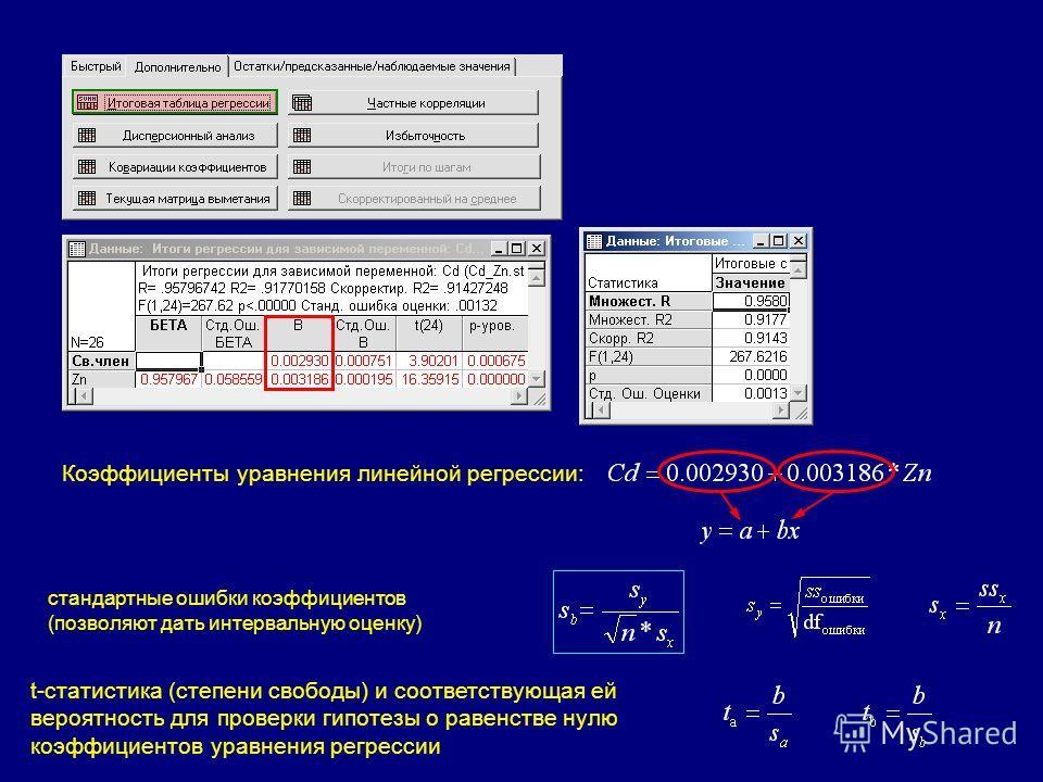Коэффициенты уравнения линейной регрессии: стандартные ошибки коэффициентов (позволяют дать интервальную оценку) t-статистика (степени свободы) и соответствующая ей вероятность для проверки гипотезы о равенстве нулю коэффициентов уравнения регрессии