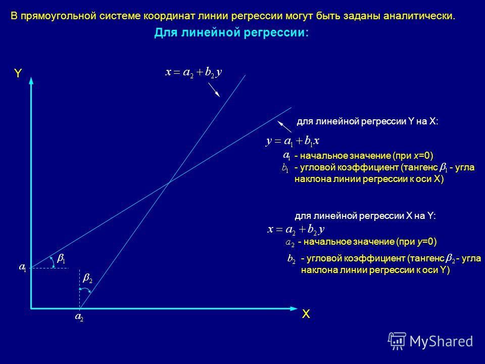 Y X В прямоугольной системе координат линии регрессии могут быть заданы аналитически. для линейной регрессии Y на Х: - начальное значение (при х=0) - угловой коэффициент (тангенс - угла наклона линии регрессии к оси Х) для линейной регрессии X на Y: