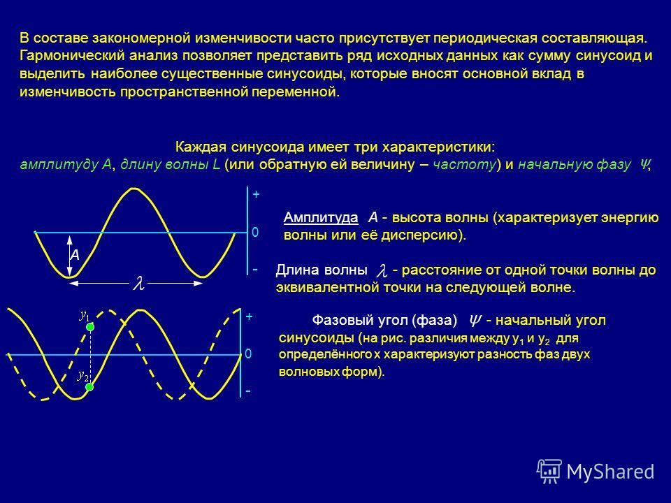 В составе закономерной изменчивости часто присутствует периодическая составляющая. Гармонический анализ позволяет представить ряд исходных данных как сумму синусоид и выделить наиболее существенные синусоиды, которые вносят основной вклад в изменчиво