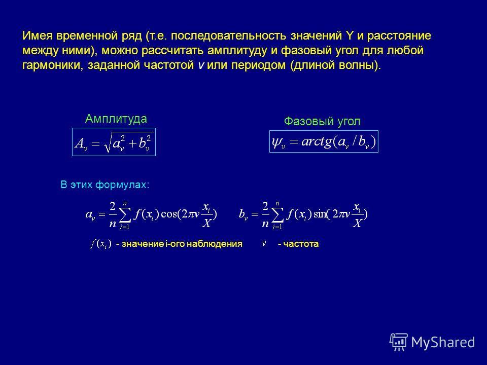 Имея временной ряд (т.е. последовательность значений Y и расстояние между ними), можно рассчитать амплитуду и фазовый угол для любой гармоники, заданной частотой v или периодом (длиной волны). Амплитуда Фазовый угол - значение i-ого наблюдения- часто