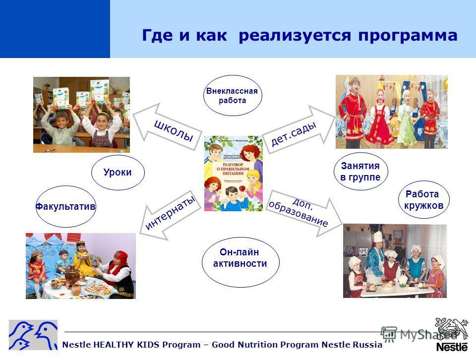 Nestle HEALTHY KIDS Program – Good Nutrition Program Nestle Russia Где и как реализуется программа школы дет.сады интернаты доп. образование Уроки Факультатив Внеклассная работа Занятия в группе Работа кружков Он-лайн активности