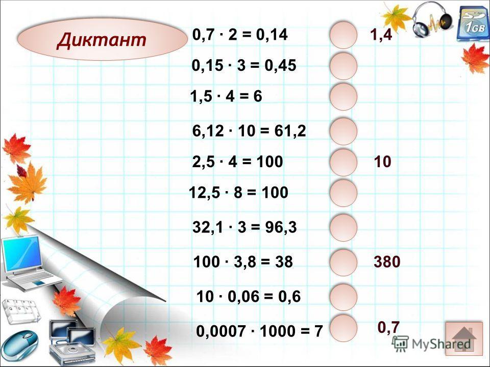 Диктант 0,2 + 0,3 = 0,5 0,03 + 0,04 = 0,07 0,81 + 1= 0,82 0,37 + 0,21 = 0,58 0,12 + 0,4 = 0,16 0,1 + 0,01 = 0,11 0,76 + 0,2 = 0,96 5+ 3,8 + 1,2 =9,1 0,8 + 0,7 + 0,2 = 1,7 3,5 + 4,5 = 8 1,81 0,52 10
