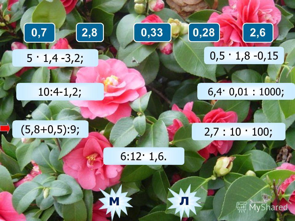 5 · 1,4 -3,2; 10:4-1,2; (5,8+0,5):9; 6:12· 1,6. 0,5 · 1,8 -0,15 6,4· 0,01 : 1000; 2,7 : 10 · 100; 3,4 1,3 л 7,2 0,48 2,4