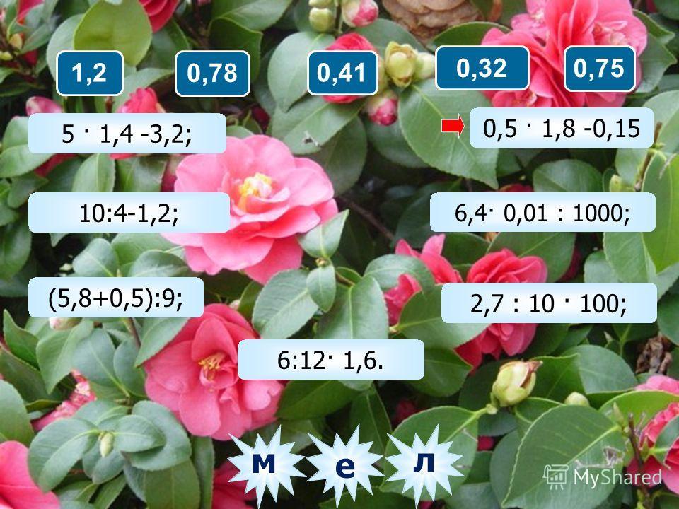 5 · 1,4 -3,2; 10:4-1,2; (5,8+0,5):9; 6:12· 1,6. 0,5 · 1,8 -0,15 6,4· 0,01 : 1000; 2,7 : 10 · 100; 0,7 лм 0,330,28 2,6 2,8