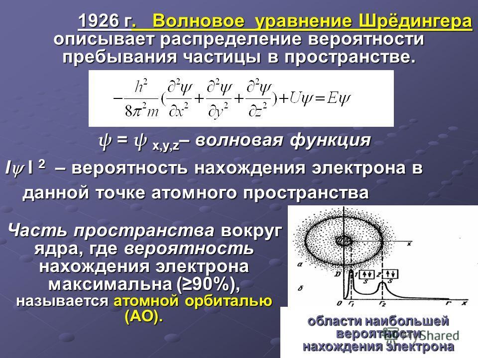 1926 г. Волновое уравнение Шрёдингера описывает распределение вероятности пребывания частицы в пространстве. 1926 г. Волновое уравнение Шрёдингера описывает распределение вероятности пребывания частицы в пространстве. ψ = ψ х,у,z – волновая функция ψ