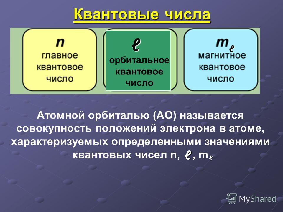 Квантовые числа Атомной орбиталью (АО) называется совокупность положений электрона в атоме, характеризуемых определенными значениями квантовых чисел n,, m орбитальное квантовое число
