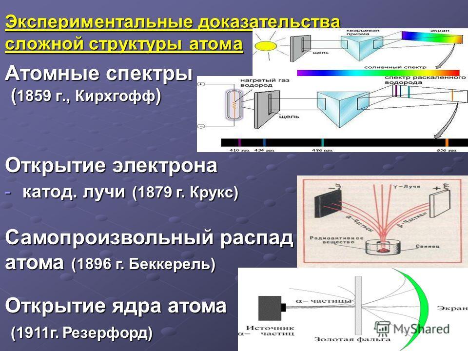 Экспериментальные доказательства сложной структуры атома Атомные спектры ( 1859 г., Кирхгофф ) ( 1859 г., Кирхгофф ) Открытие электрона -катод. лучи (1879 г. Крукс) Самопроизвольный распад атома (1896 г. Беккерель) Открытие ядра атома (1911г.Резерфор