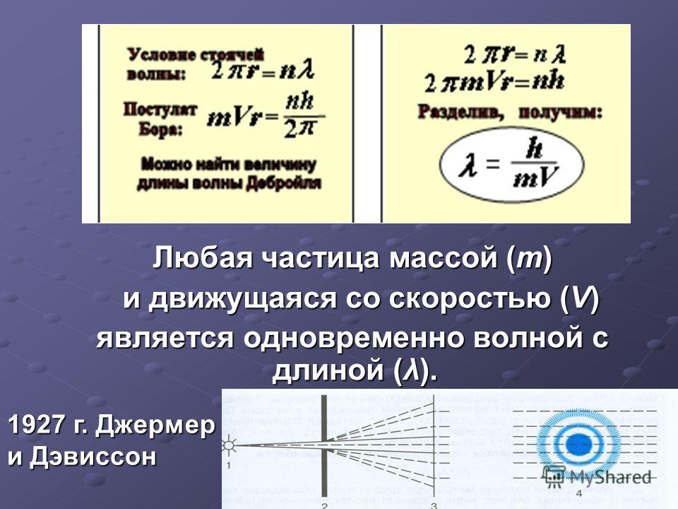 Любая частица массой (m) и движущаяся со скоростью (V) и движущаяся со скоростью (V) является одновременно волной с длиной (λ). 1927 г. Джермер и Дэвиссон