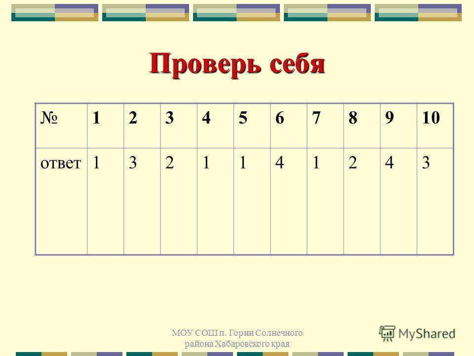 МОУ СОШ п. Горин Солнечного района Хабаровского края Проверь себя 12345678910 ответ1321141243