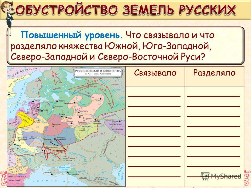 Повышенный уровень. Что связывало и что разделяло княжества Южной, Юго-Западной, Северо-Западной и Северо-Восточной Руси? СвязывалоРазделяло __________________________________________________________________________________________