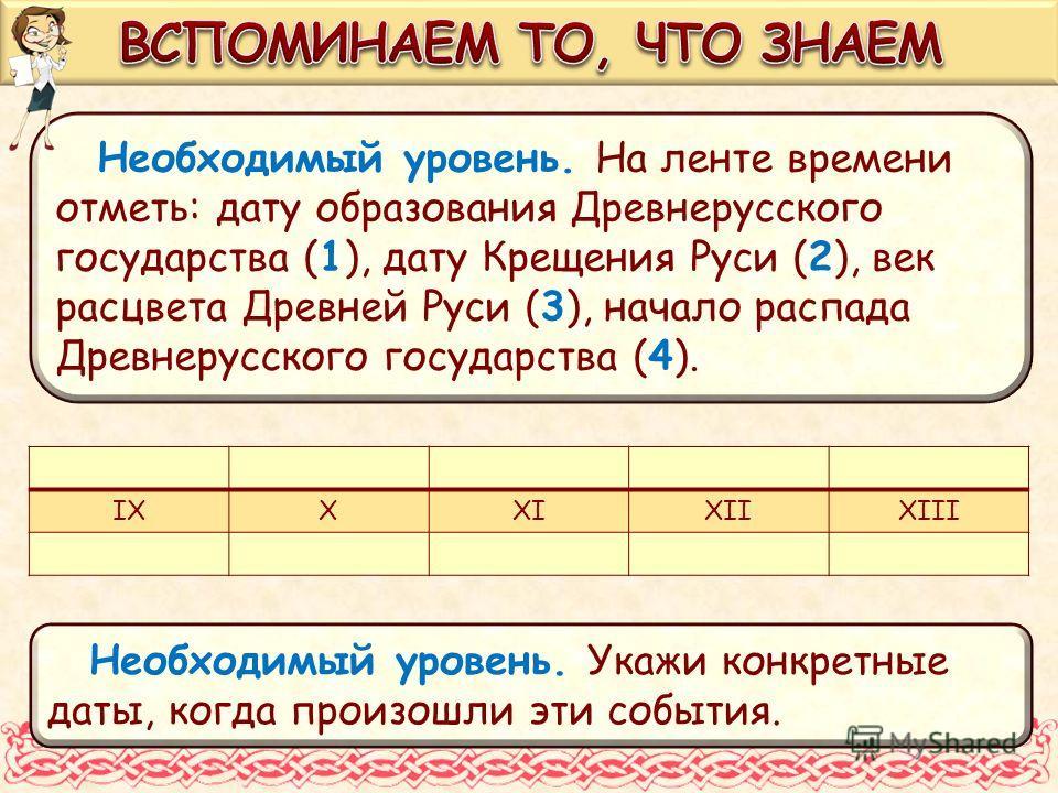 Необходимый уровень. На ленте времени отметь: дату образования Древнерусского государства (1), дату Крещения Руси (2), век расцвета Древней Руси (3), начало распада Древнерусского государства (4). IXXXIXIIXIII Необходимый уровень. Укажи конкретные да