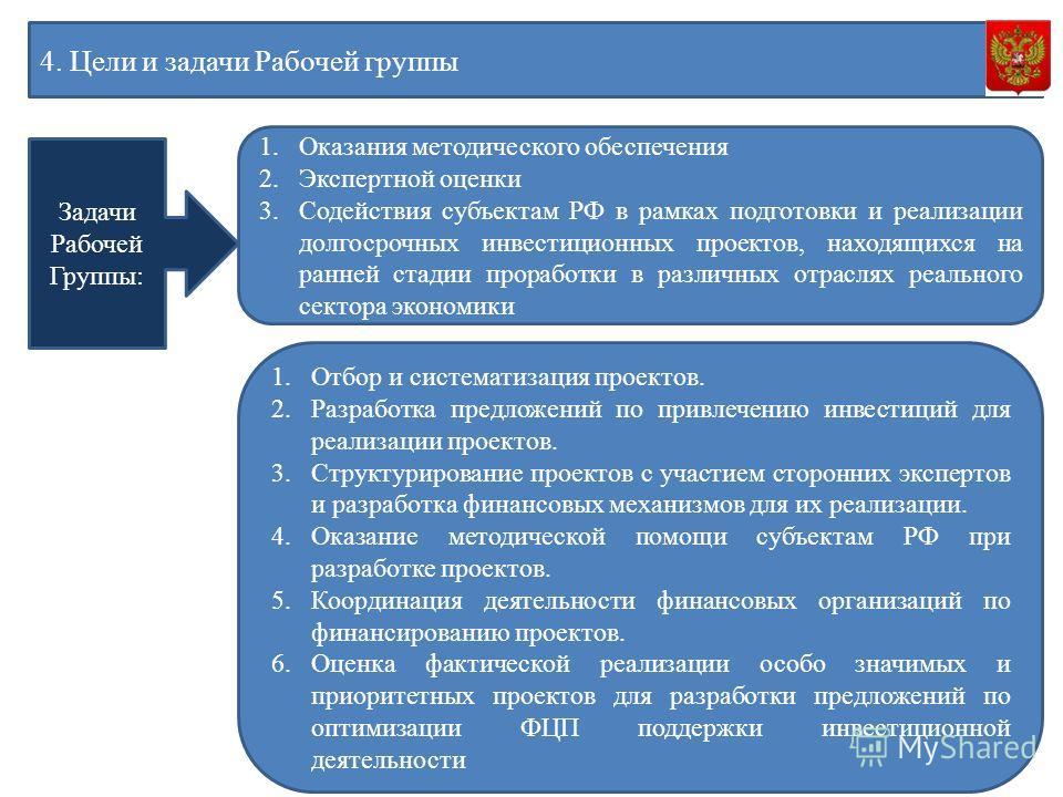 6 4. Цели и задачи Рабочей группы 1.Оказания методического обеспечения 2.Экспертной оценки 3.Содействия субъектам РФ в рамках подготовки и реализации долгосрочных инвестиционных проектов, находящихся на ранней стадии проработки в различных отраслях р