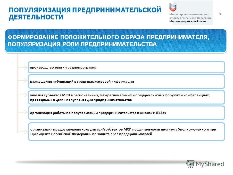 26 ПОПУЛЯРИЗАЦИЯ ПРЕДПРИНИМАТЕЛЬСКОЙ ДЕЯТЕЛЬНОСТИ Министерство экономического развития Российской Федерации Минэкономразвития России ФОРМИРОВАНИЕ ПОЛОЖИТЕЛЬНОГО ОБРАЗА ПРЕДПРИНИМАТЕЛЯ, ПОПУЛЯРИЗАЦИЯ РОЛИ ПРЕДПРИНИМАТЕЛЬСТВА производство теле - и ради