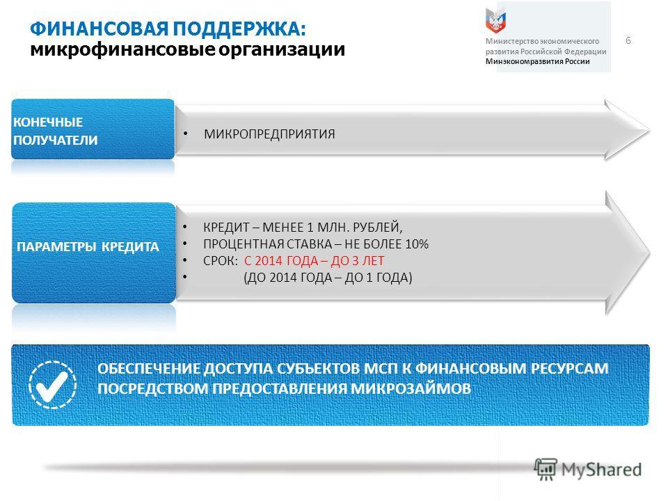 6 ФИНАНСОВАЯ ПОДДЕРЖКА: микрофинансовые организации Министерство экономического развития Российской Федерации Минэкономразвития России КОНЕЧНЫЕ ПОЛУЧАТЕЛИ ПАРАМЕТРЫ КРЕДИТА МИКРОПРЕДПРИЯТИЯ КРЕДИТ – МЕНЕЕ 1 МЛН. РУБЛЕЙ, ПРОЦЕНТНАЯ СТАВКА – НЕ БОЛЕЕ 1