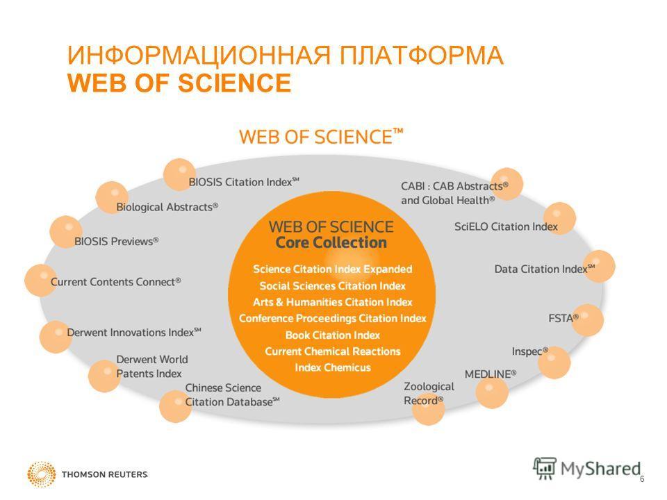 ИНФОРМАЦИОННАЯ ПЛАТФОРМА WEB OF SCIENCE 6