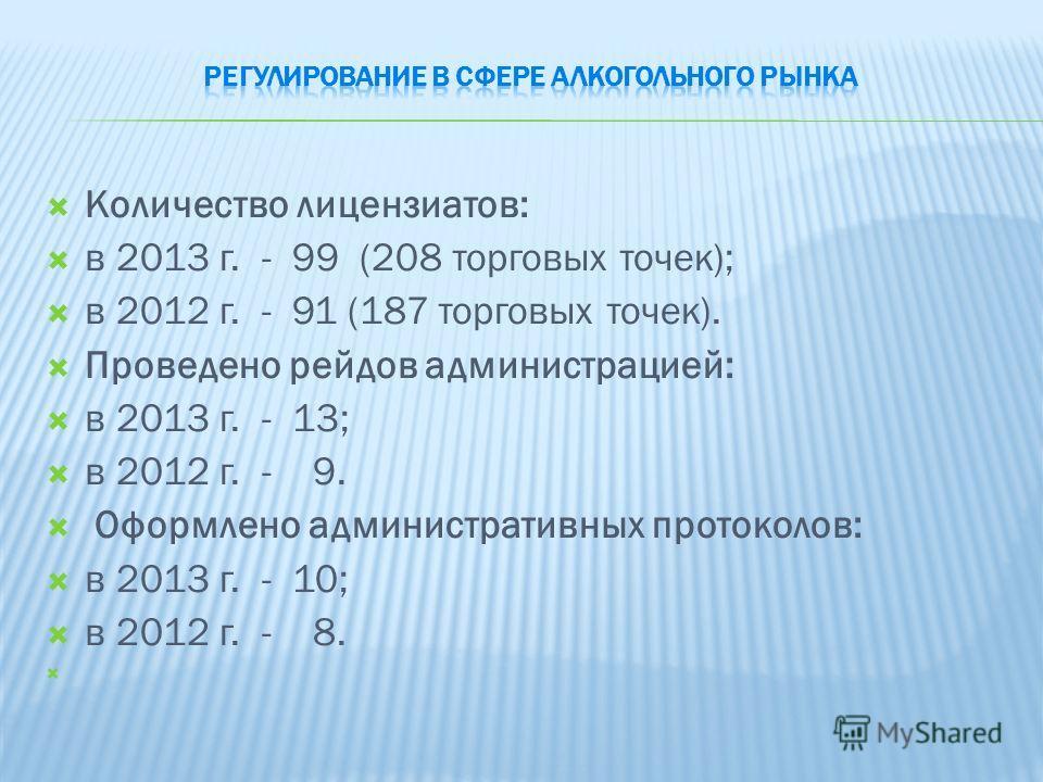 Количество лицензиатов: в 2013 г. - 99 (208 торговых точек); в 2012 г. - 91 (187 торговых точек). Проведено рейдов администрацией: в 2013 г. - 13; в 2012 г. - 9. Оформлено административных протоколов: в 2013 г. - 10; в 2012 г. - 8.
