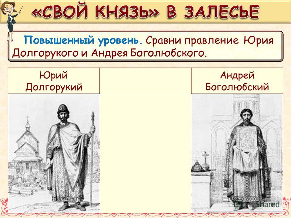Повышенный уровень. Сравни правление Юрия Долгорукого и Андрея Боголюбского. Юрий Долгорукий Андрей Боголюбский