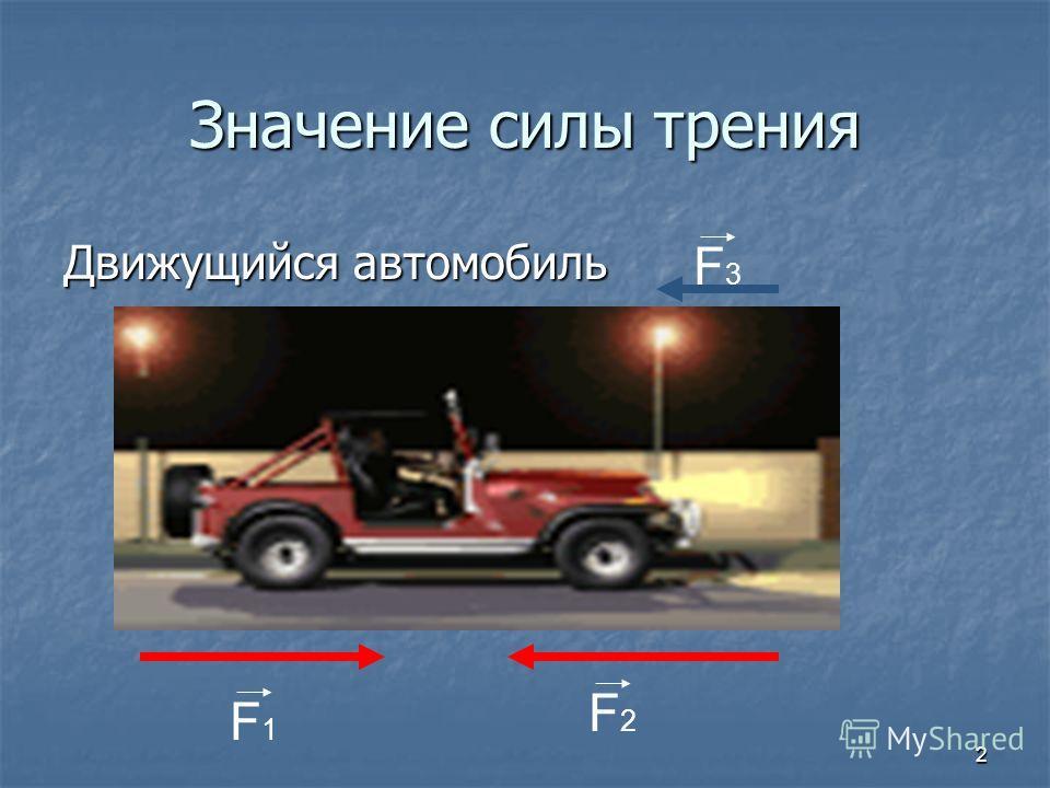 2 Значение силы трения Движущийся автомобиль F1F1 F2F2 F3F3